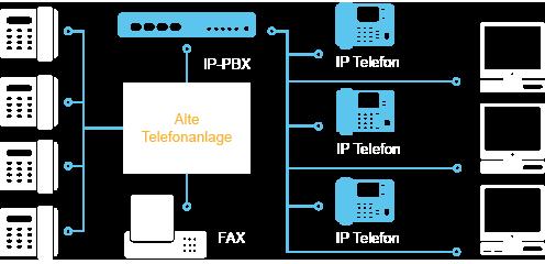 tk-anlage